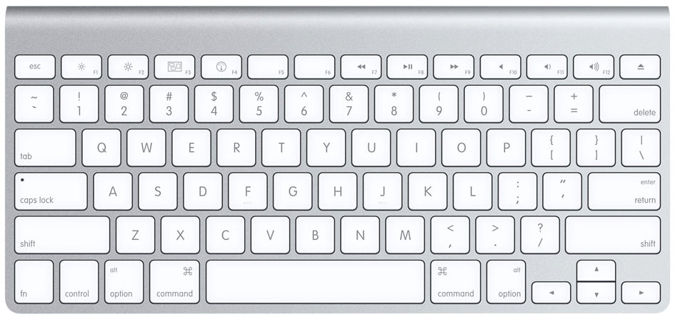 Butwhat are those other two modifiers why not print them on the keys