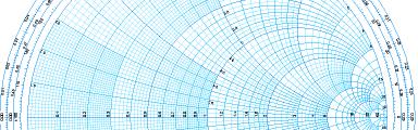 Ned Batchelder: Graph paper printer
