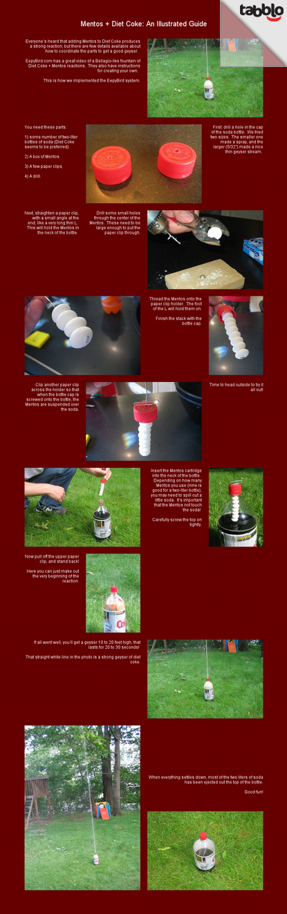 Tabblo: Mentos + Diet Coke: An Illustrated Guide