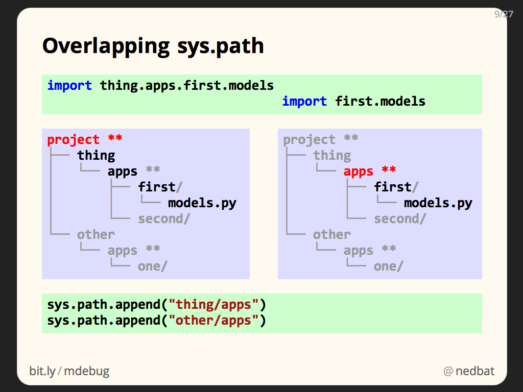 Overlapping sys.path