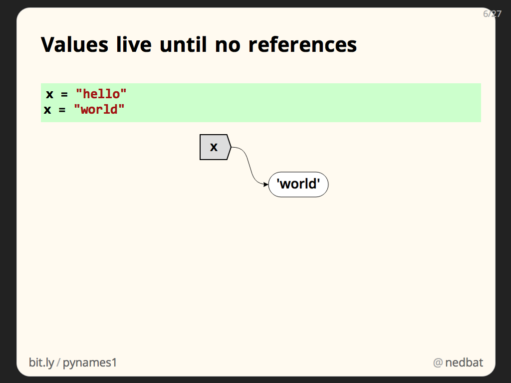 Values live until no references