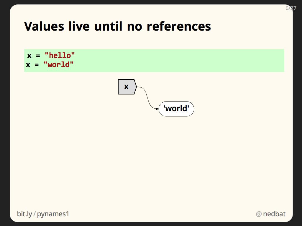 Values live until no references
