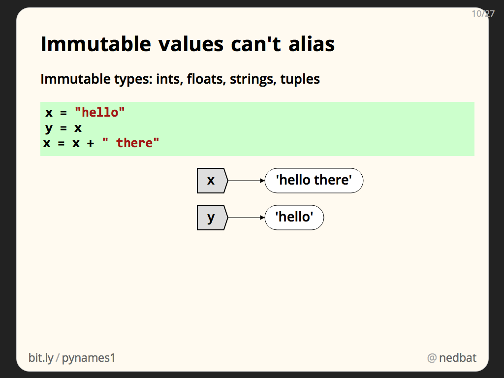 Immutable values can't alias