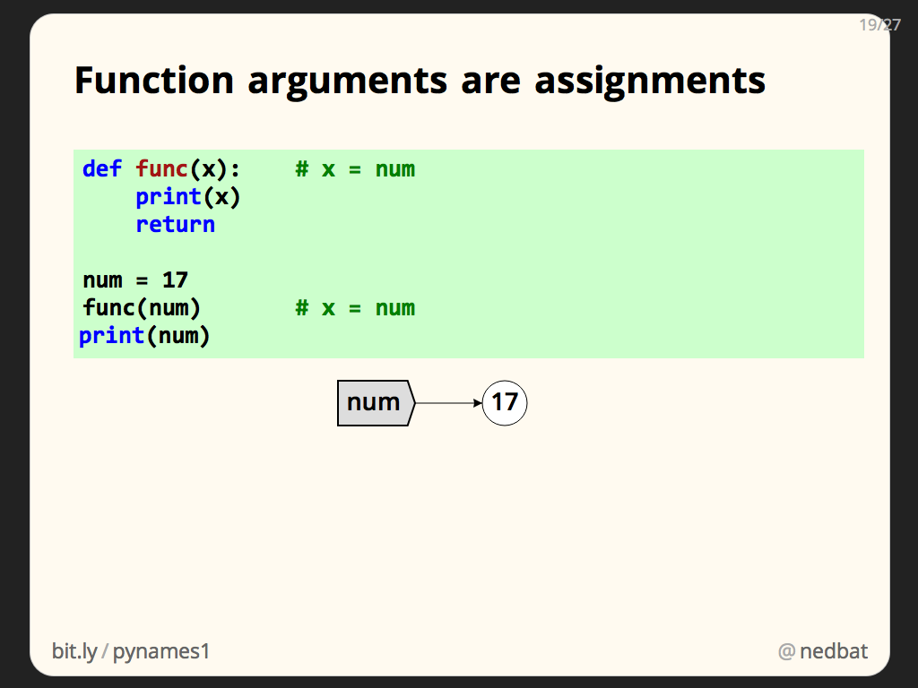 Function arguments are assignments