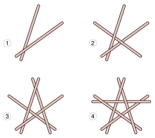 Four steps to a stirrer star