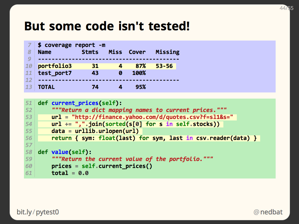 But some code isn't tested!