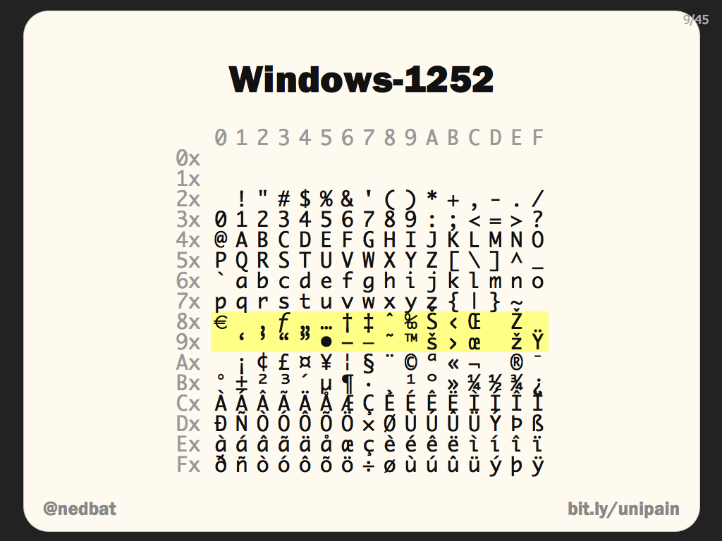 Windows-1252