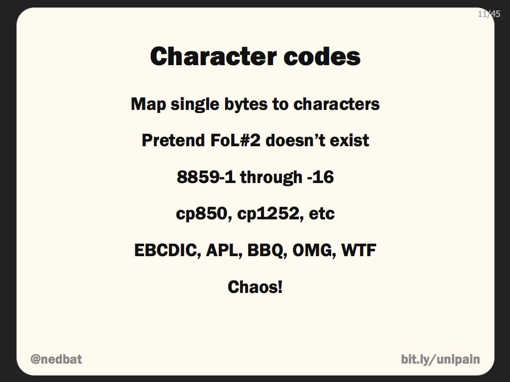 Character codes