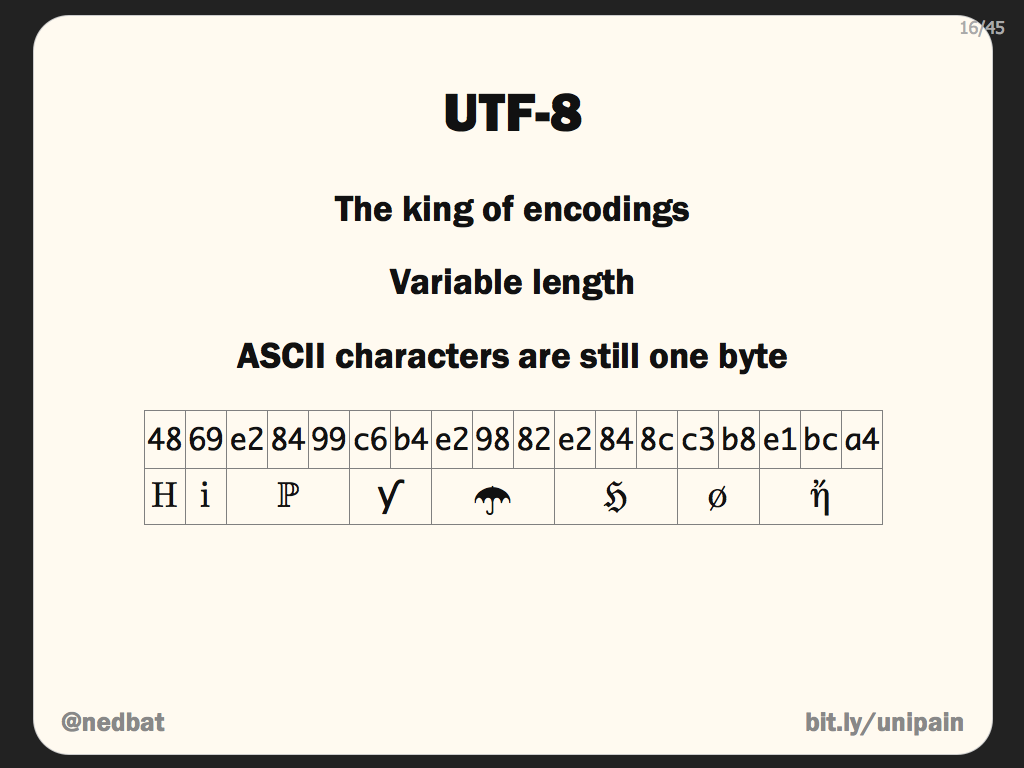 Ned Batchelder Pragmatic Unicode