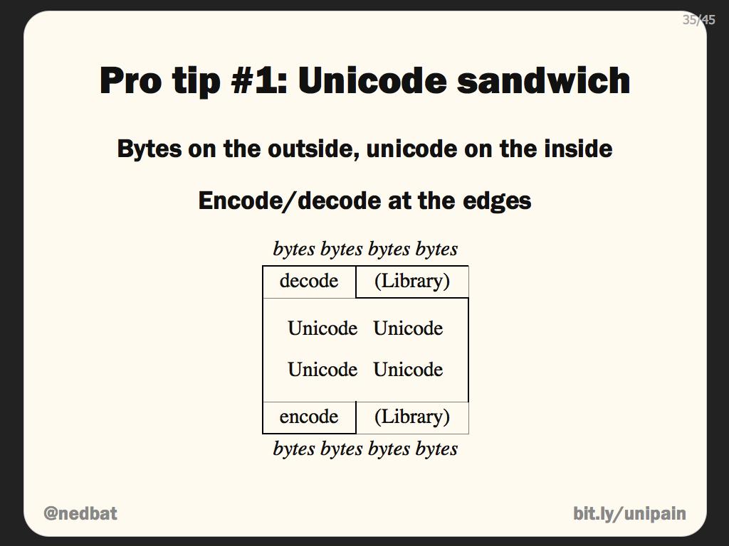 Pro tip #1: Unicode sandwich