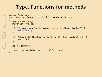 Ned Batchelder A Whirlwind Excursion Through Python C Extensions
